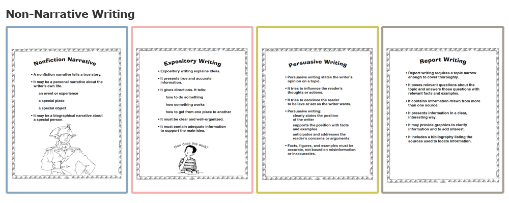 describe strategies to develop activities that facilitate comprehension of narrative expository and  Ebscohost serves thousands of libraries with premium essays, articles and other content including how to teach expository text structure to facilitate reading.