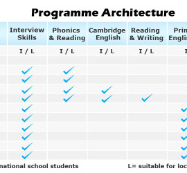 Programme-Grid-Final-SFW